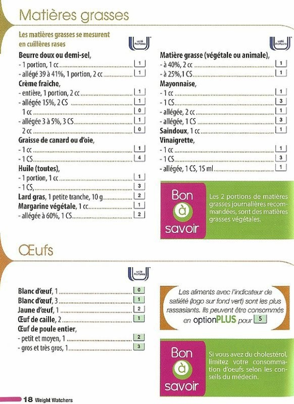 Top Mon programme minceur Weight Watchers - Page 41 YE94
