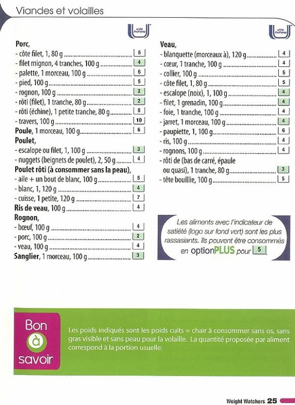 Super liste alimentaire ZQ14
